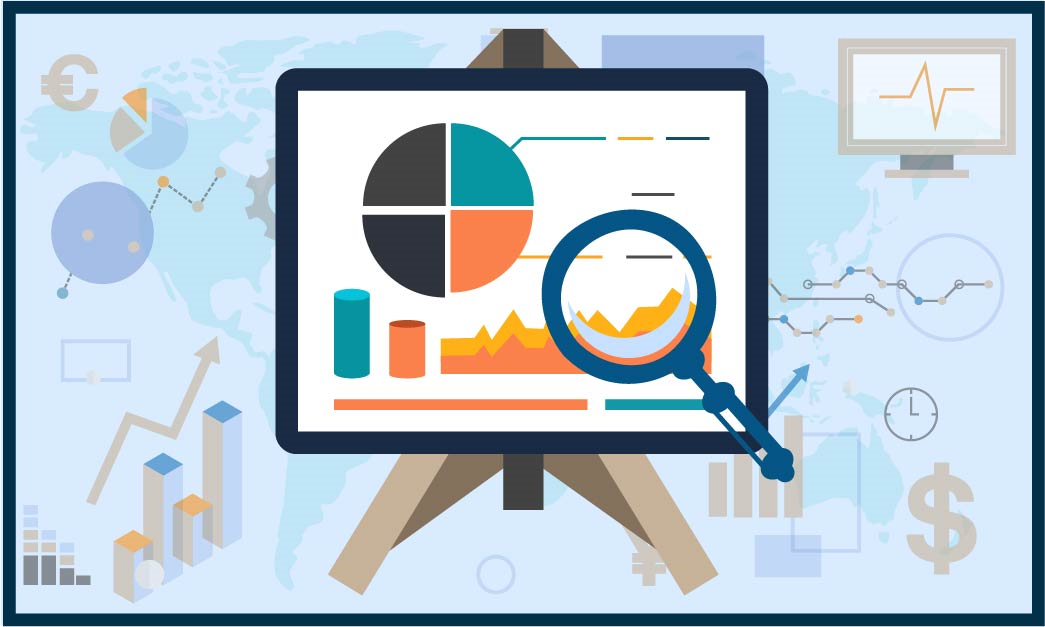 Data Visualization Platform  Market Report 2020 Global Industry Size, Segment by Key Companies, Types & Applications and Forecast to 2026