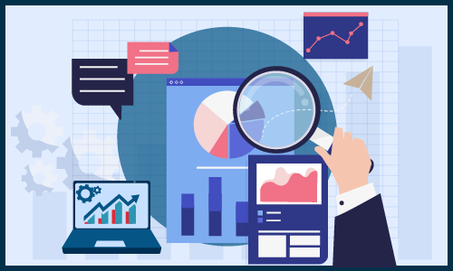 Image Analysis Software  Market: Key Players, Growth, Analysis, 2020-2025