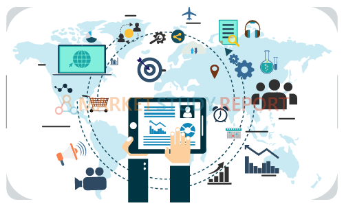 Mobile Enterprise Application  Market: Competitive Dynamics & Global Outlook 2025