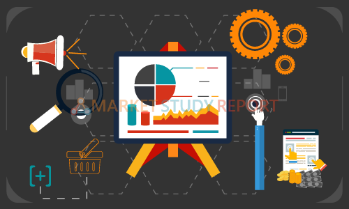 Ad Experience Platform  Market | Industry Growth And Forecast Analysis Report Till 2026